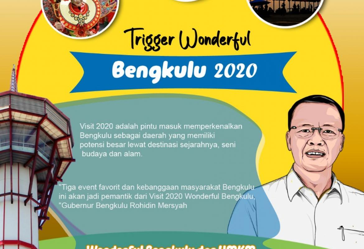 Wonderful  Bengkulu 2020